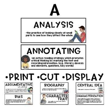Editable ELA Word Wall for Middle School