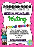 Common Core ELA Writing Standards Posters 4th grade