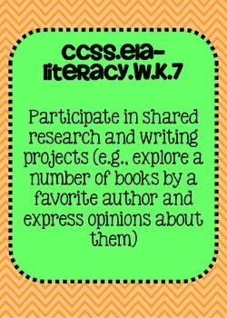 Common Core ELA Writing Posters Kindergarten