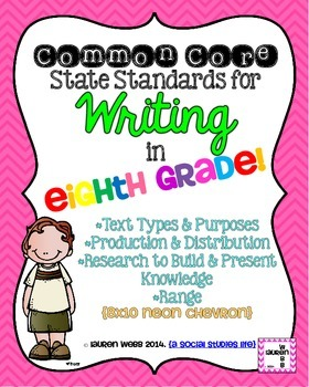 8th grade Writing Common Core Standards Posters