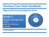 ELA Writing, Speaking & Listening, Language, CCSS  Goal /Objective Bank  K-8