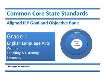 ELA Writing, Speaking & Listening, Language, CCSS  Goal /O