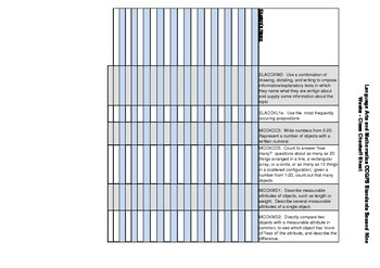 2nd Nine Weeks ELA and Math GKIDS Checklist