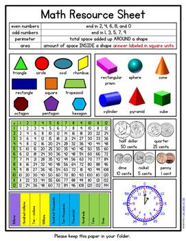 "ELA and Math Resource  ""Quick Reference"" Sheet"