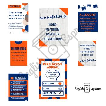 ELA high school literature posters SCHOOL COLORS (blue and orange)