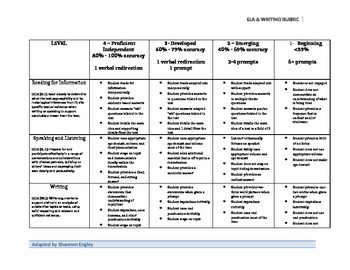 ELA rubric for Special Education