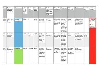 ELA/Math/Writing CCSS aligned long-term plan