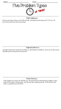 ELAPSED TIME 5 PROBLEM TYPES Practice