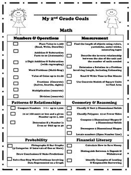 ELAR & Math Goal Sheets Kid and Parent Friendly