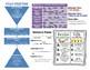 ELAR Strategies/Concepts Anchor Chart