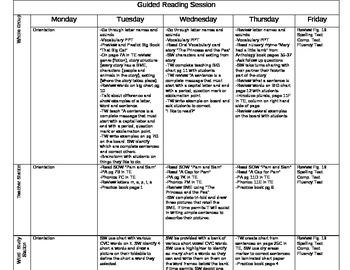 ELAR Week 1 McGRAW HILL & CSCOPE COMBINED!!!