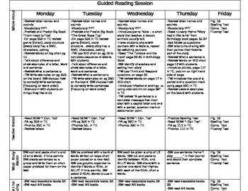 ELAR Week 2 McGRAW HILL & CSCOPE COMBINED!!!