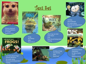 ELA/Science Thematic Unit on Frogs