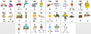 ELD Alphabet with Sound Spellings
