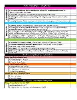 ELD Common Core Standards