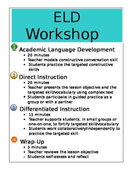 ELD Workshop Mini Poster