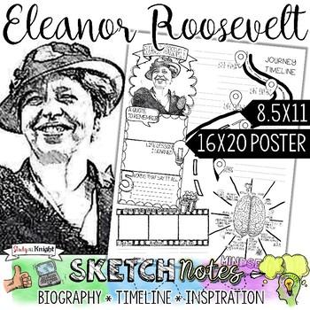 ELEANOR ROOSEVELT, WOMEN'S HISTORY, BIOGRAPHY, TIMELINE, SKETCHNOTES, POSTER