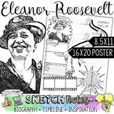 ELEANOR ROOSEVELT, WOMEN'S HISTORY, BIOGRAPHY, TIMELINE, S