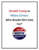 ELECTION 2016!  Clinton or Trump?