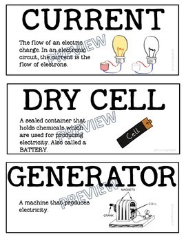 ONTARIO SCIENCE: GRADE 6 ELECTRICITY EDITABLE ILLUSTRATED WORD WALL CARDS