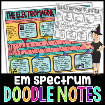 ELECTROMAGNETIC SPECTRUM DOODLE NOTES, INTERACTIVE NOTEBOOK, MINI ANCHOR CHART