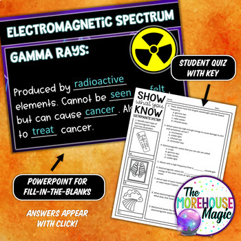 ELECTROMAGNETIC SPECTRUM SCIENCE DOODLE NOTE, INTERACTIVE NOTEBOOK, ANCHOR CHART