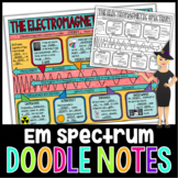 ELECTROMAGNETIC SPECTRUM SCIENCE DOODLE NOTE, INTERACTIVE