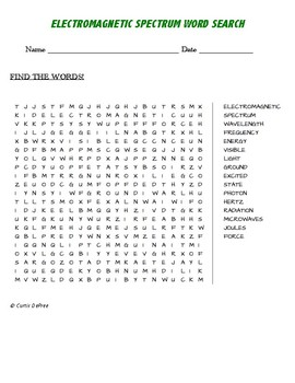 ELECTROMAGNETIC SPECTRUM WORD SEARCH