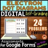 ELECTRON/LEWIS DOT DIAGRAMS ~ Self-Grading Quiz Assessments for Google Forms~