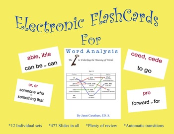 ELECTRONIC FLASHCARDS-Word Analysis: The Key to Unlocking the Meaning of Words