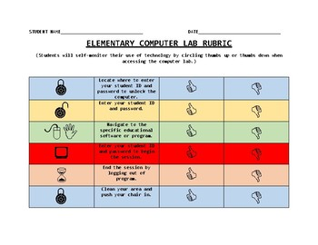ELEMENTARY COMPUTER LAB RUBRIC