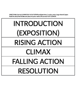 ELEMENTS OF A PLOT PACKAGE