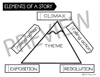 ELEMENTS OF A STORY: Interactive Notebook