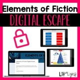 ELEMENTS OF FICTION DIGITAL ESCAPE ROOM | DISTANCE LEARNING