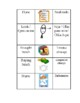 ELL Classroom Labels English & Portuguese with pictures