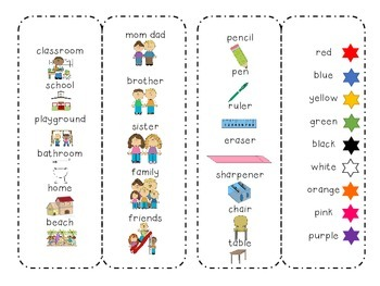 ELL / EAL / ESL Classroom Vocabulary - Words and Pictures