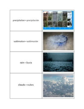 ELL ESL Science Vocabulary FLASH CARDS Spanish/English With Pictures 3rd 4th