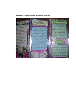 ELL-ESL Writing- Making a Personal Book or Brochure about Yourself