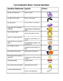 ELL (English Language Learners) General Communication Sheet