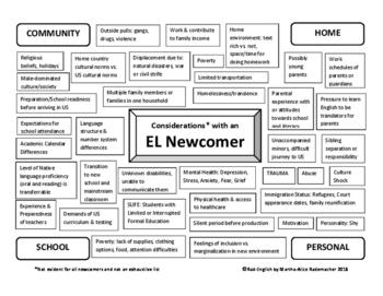 ESL/ELL Newcomer Considerations Web