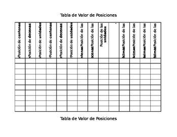 ELL Place Value Table Spanish - Table de Valor Español