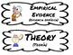 ESL Vocabulary Cards-Science Word Wall-Scientific Method -