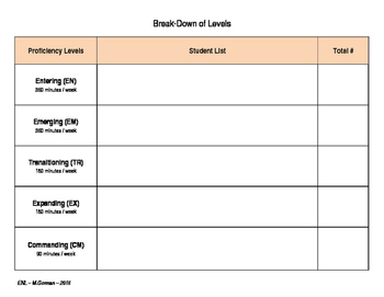 ELL Student Data Chart Template