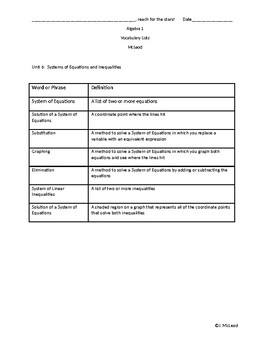 ELL Systems of Equations and Inequalities Vocab List