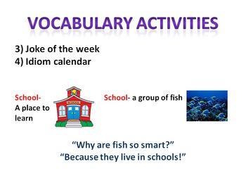 ELL Vocabulary Development Presentation for Staff Development
