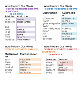 ELL Word Problem Clue Words-Editable