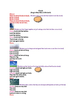 ELL lesson plan for Weather, Explorers, Middle Southern Colonies Songs