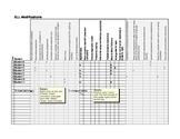 ELL or ESL Modifications Organizer