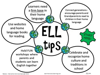 ELL tips (English Language Learner Tips)