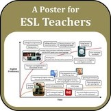 ELL wall poster